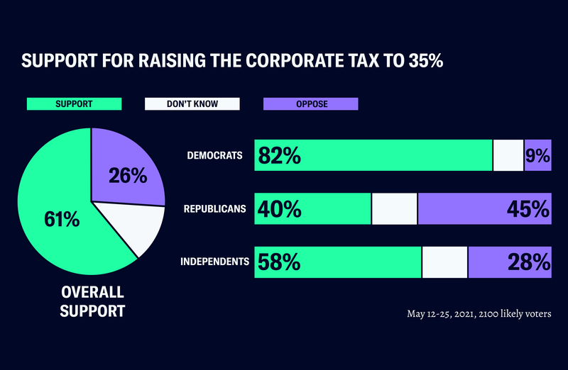 corporate tax.png