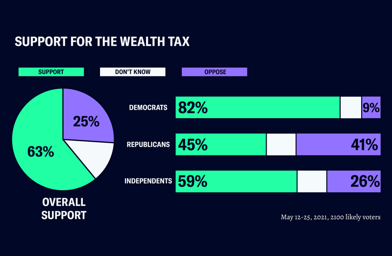 wealth tax.png